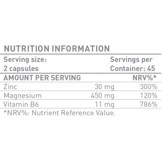 Battery Nutrition ZMA